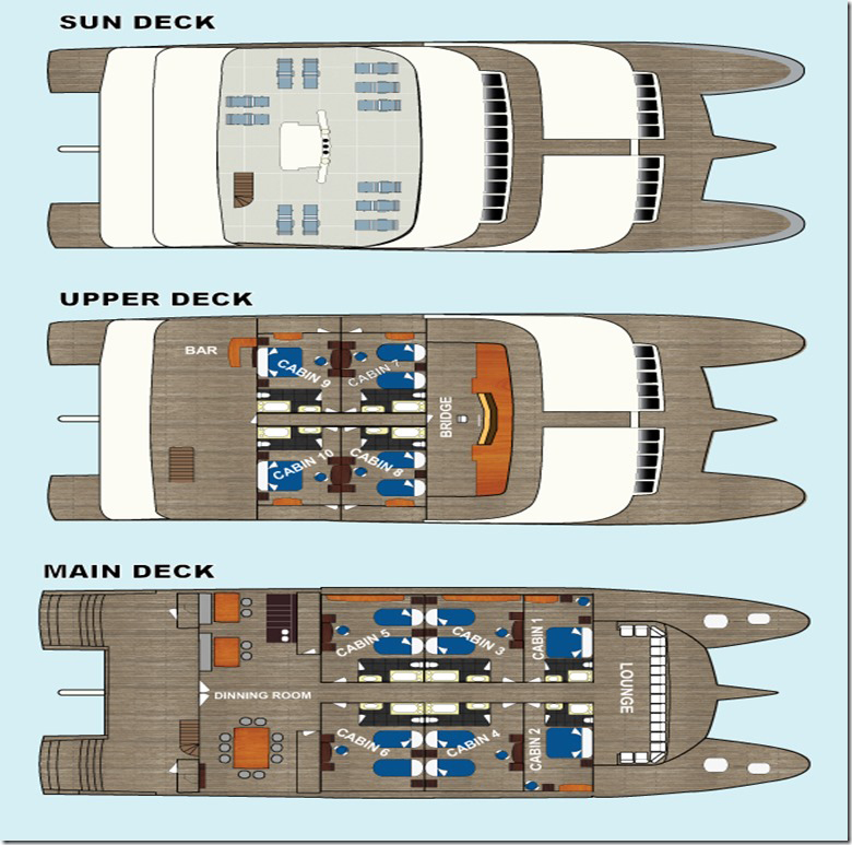Deck Plan Tip Top II
